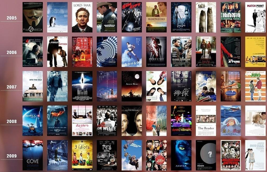 2005-2014年豆瓣年度评价Top10 一百部电影合集