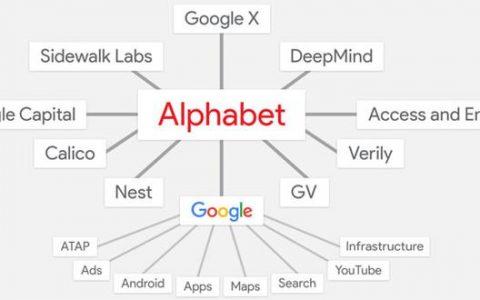 谷歌2016年产品路线图:Google Play进军中国