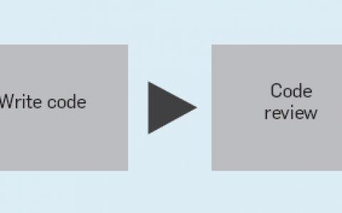 Google为什么要把数十亿行代码放到一个库中?