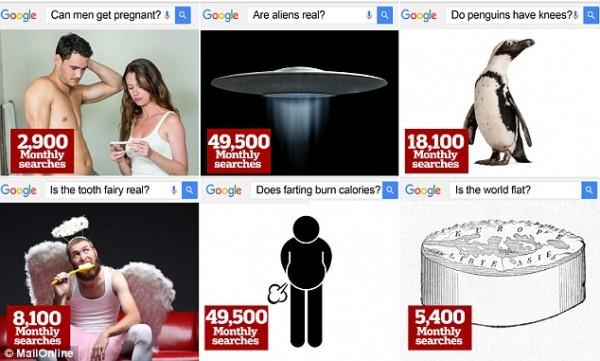 Google 搜索最奇怪的20个问题:我怀孕了吗?排第一