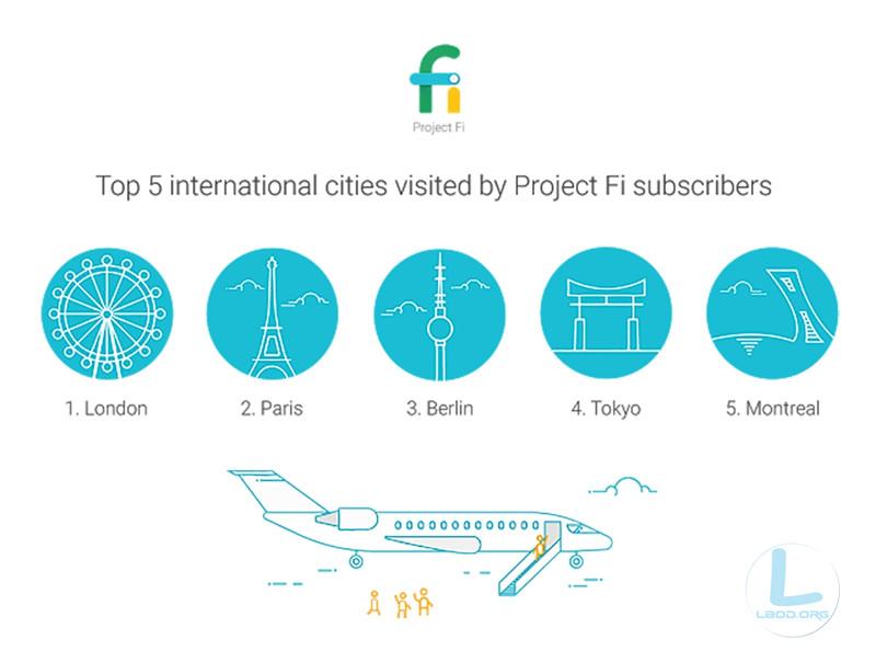 Google虚拟运营商网络 Project Fi 覆盖全球!