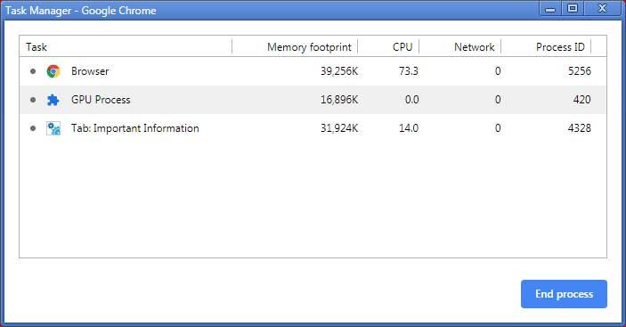 Google Chrome发现新Bug CPU使用率飙升至100%