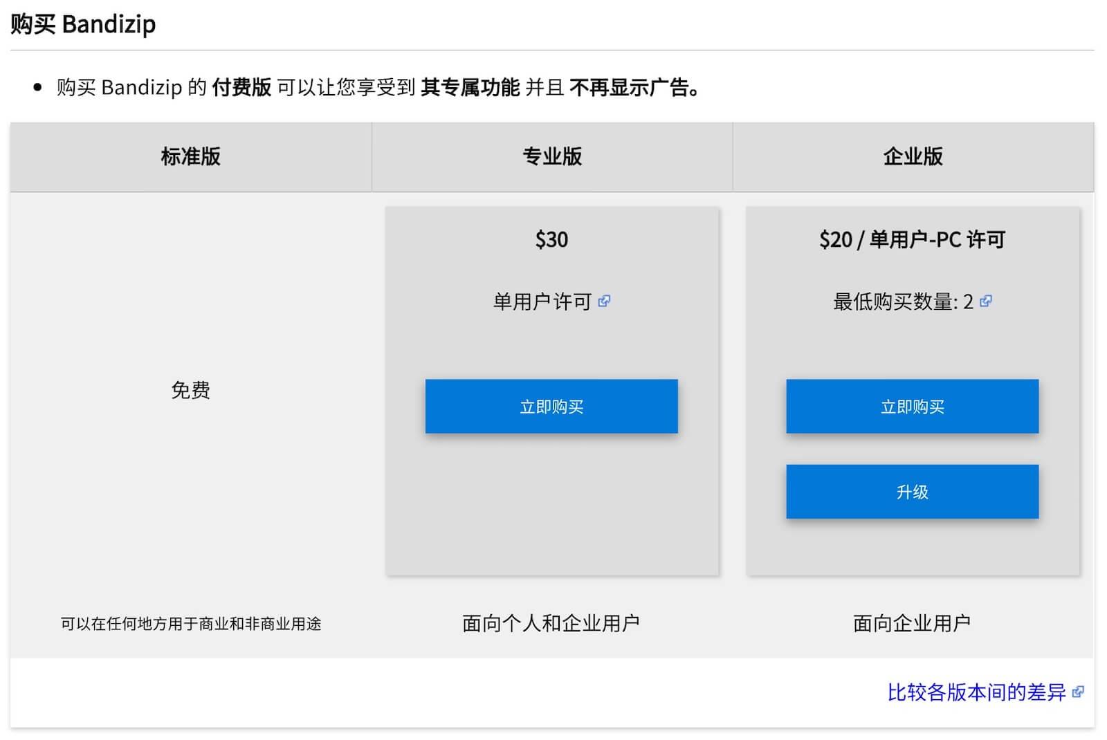 Bandizip 7.0将采取收费去广告模式 专业版30美元